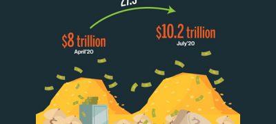 billionaire-record-